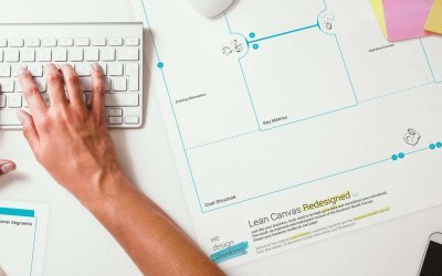 What is a 'Lean Canvas' Business Plan? [And Why You Need One]